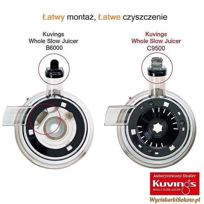 Różniece pomiędzy wyciskarką Kuvigs B6000 i Kuvings C9500